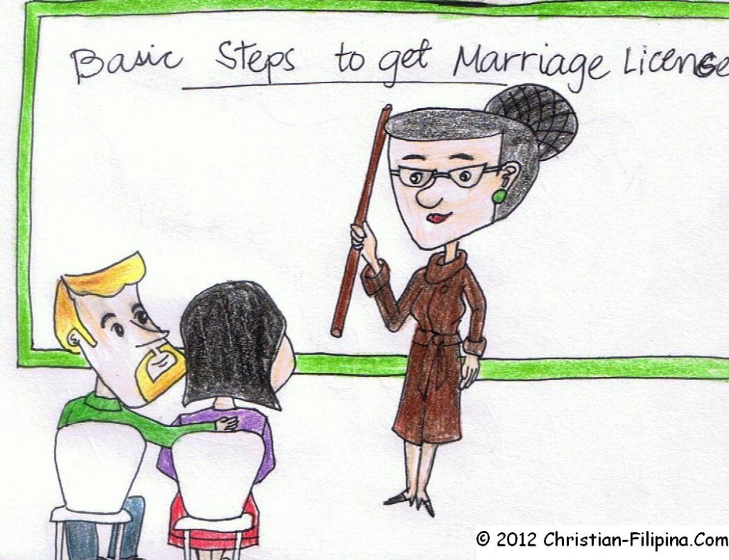 The basic steps for marriage license